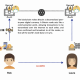 Blockchain 101 Blog Banner
